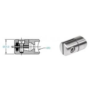 Pince pour tôle épaisseur 1,50mm à 4mm